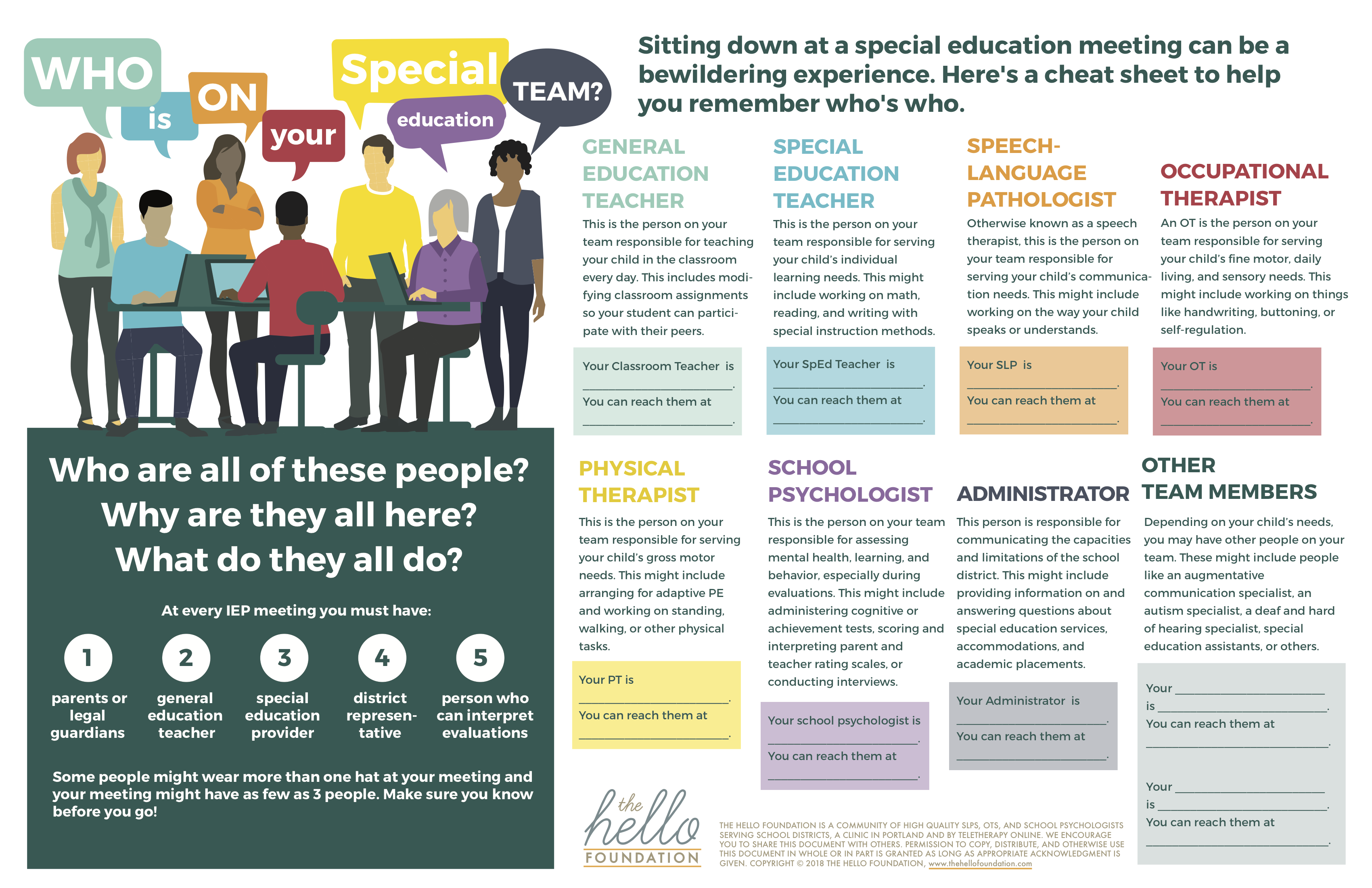 special education table TABLOID