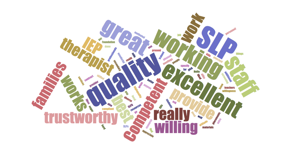survey results word cloud