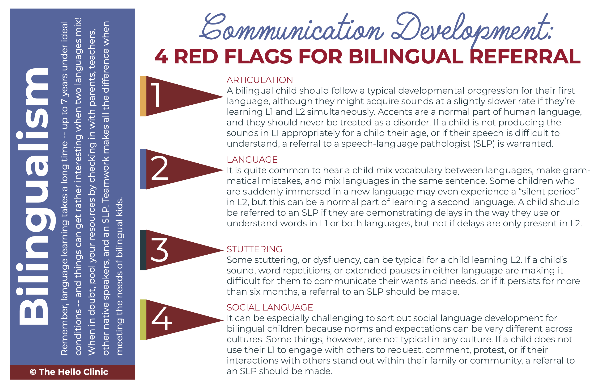 bilingual communication development